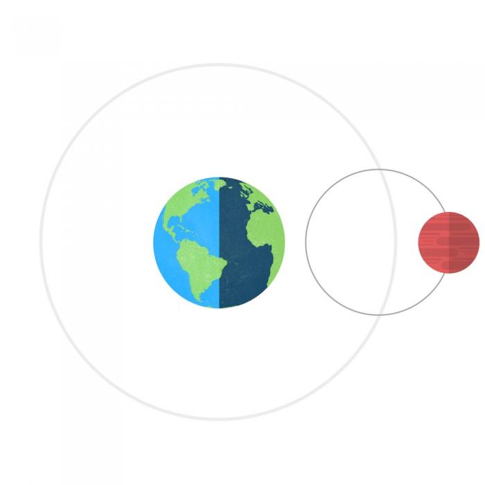 Dış çemberler Dünya'nın etrafındaki yörüngelerinde hareket eden gezegenlerin zaman zaman neden geriye gittiğini açıklamak için kullanılan bir çözümdü.