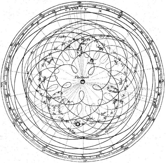 Gökbilimci Jean Dominique Cassini'nin bu çizimi, Batlamyus'un matematiği ve gökyüzünün gözlemleriyle rafine ettiği destanlardan etkilendi.