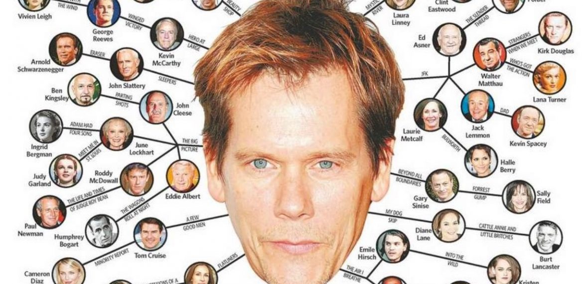 SIX DEGREES OF KEVIN BACON TEORİSİ
