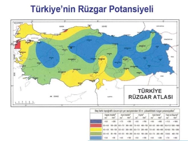 TÜRKİYE'DE GÖRÜLEN RÜZGARLAR